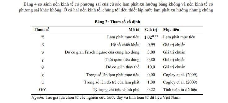 Chi phí phúc lợi là gì? Lạm phát xu hướng thay đổi tại Việt Nam 2021