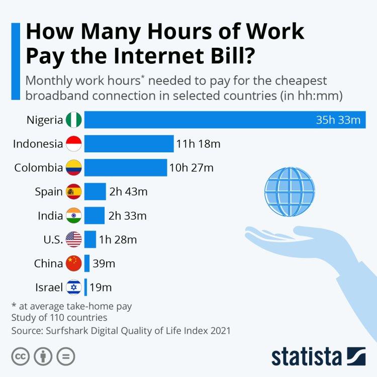 Bao nhiêu giờ làm việc Thanh toán hóa đơn Internet?